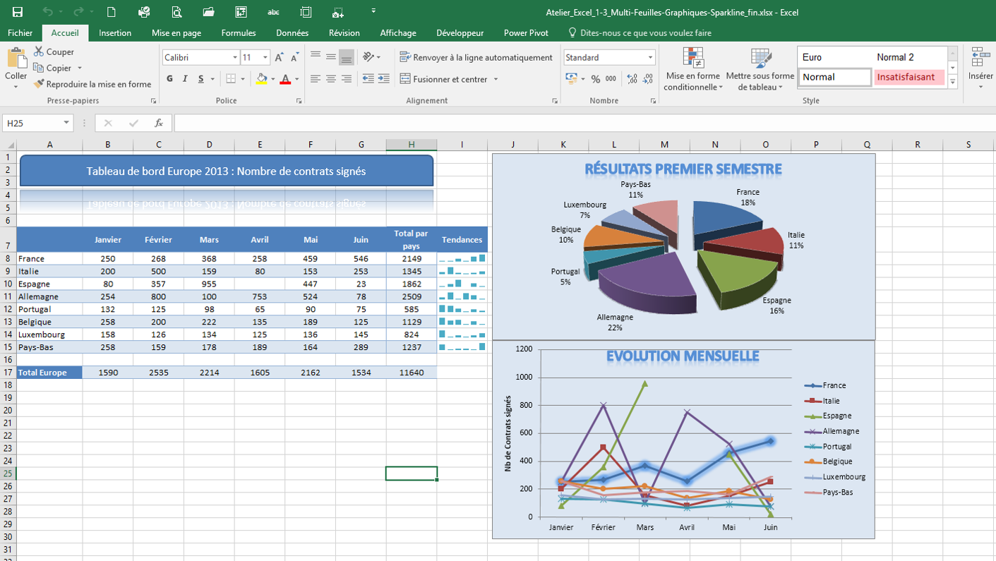 Stage Calc (Libre Office ou Open Office)
